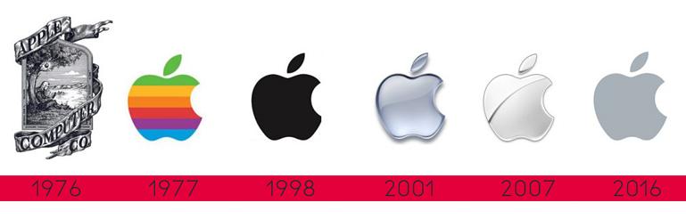 ikadia-blog-graphisme-importance-logo-entreprise3