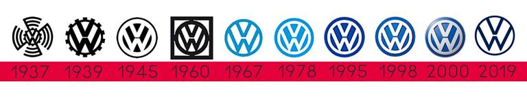 ikadia-blog-graphisme-importance-logo-entreprise1